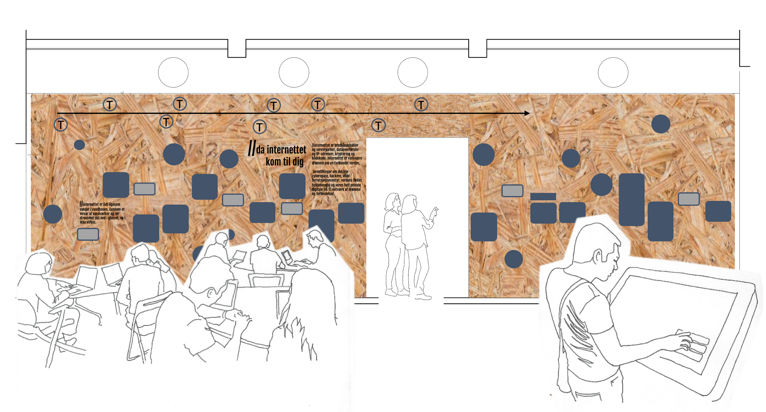 A mock-up drawing of the exhibition, showing people in the cafe and touch a screen.