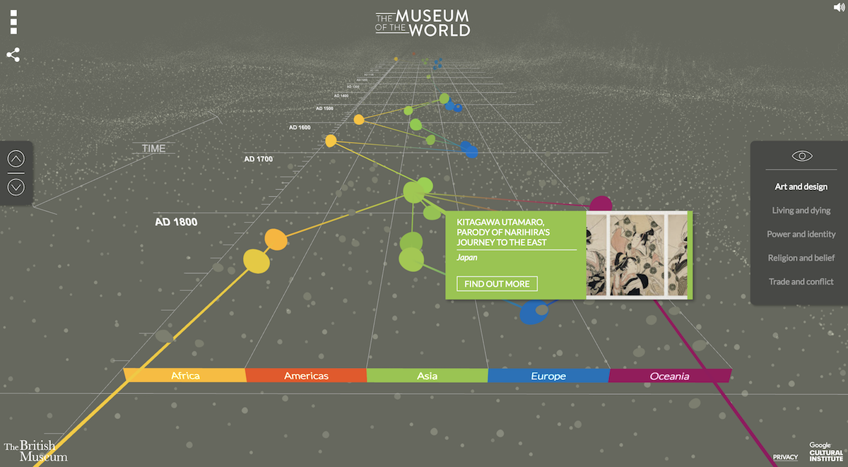 A screenshot of the Museums of the World interface, showing a timeline.