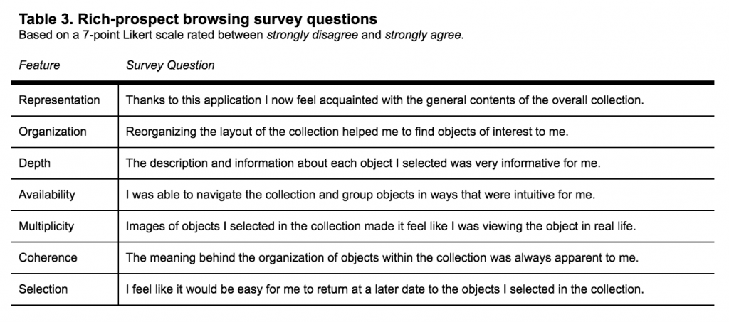 A table showing the rich-prospect browsing survey questions