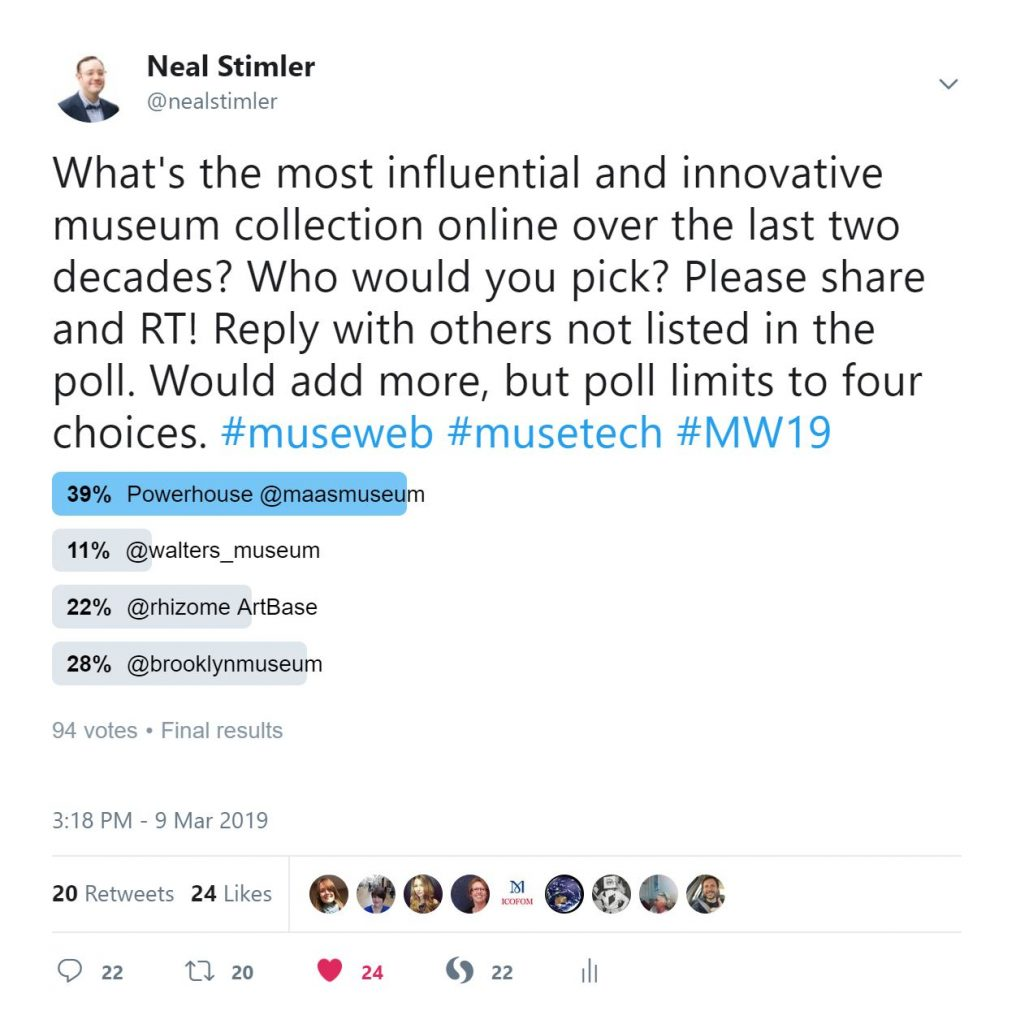 "Figure 1. @nealstimler Twitter Poll. ""What's the most influential and innovative museum collection online over the last two decades?"" Published March 9, 2019, 12:18 PM EST."