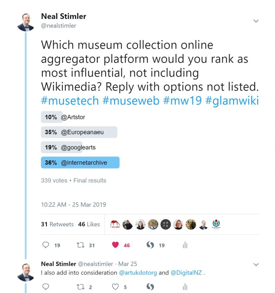 "Figure 4. @nealstimler Twitter Poll. ""Which museum collection online aggregator platform would you rank as most influential, not including Wikimedia?"" Published March 25, 2019, 8:22 AM EST."